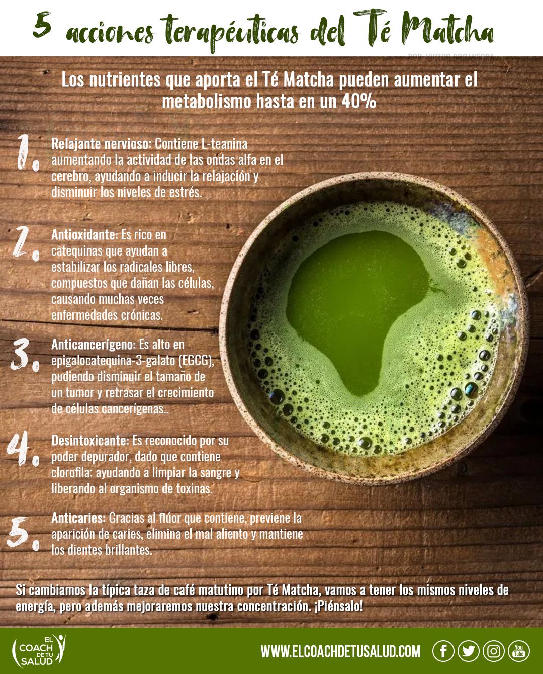Infografía 32