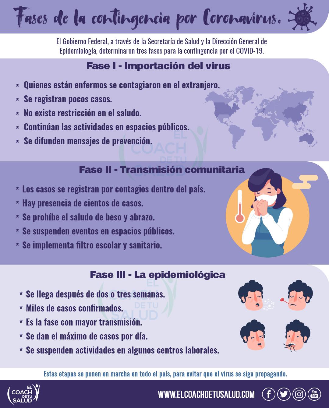 Infografía 40